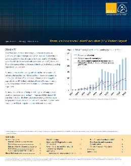 Q4 2015 Bermuda ILS Market Report
