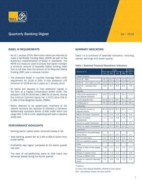 Q4-2018 Quarterly Banking Digest
