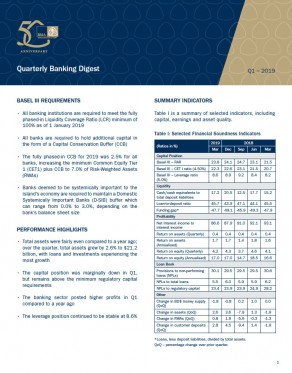 Q1-2019 Quarterly Banking Digest