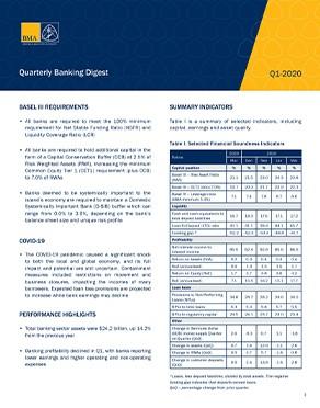 Q1- 2020 Quarterly Banking Digest