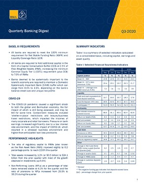 Q3-2020 Quarterly Banking Digest